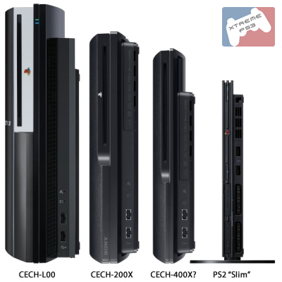 "New Playstation 3 ""Super Slim"" TBA This - www ..."