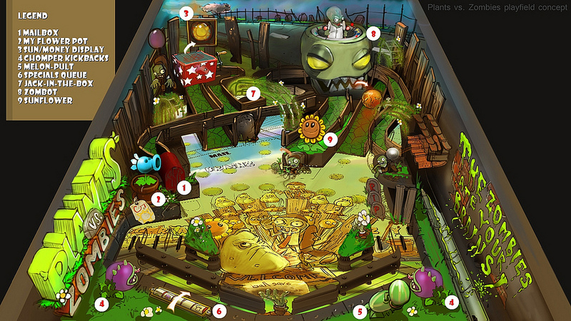 Plants zombies table for