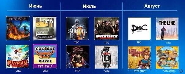 Leaked PS Plus August Update