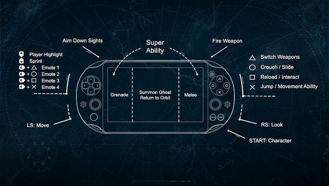 Destiny Remote Play